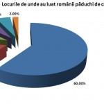 LocuriLuatPaduchi-150x150